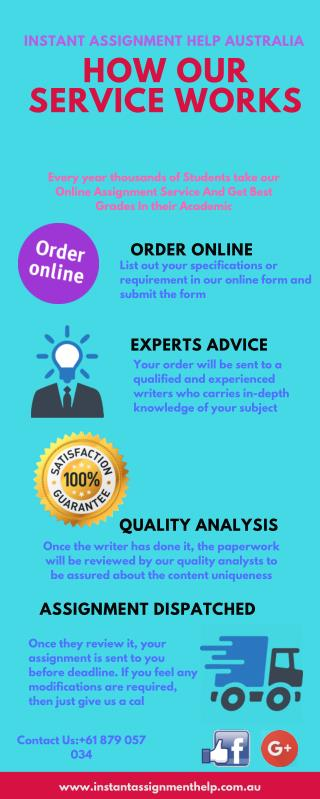 Buy Assignment Writing Service Online