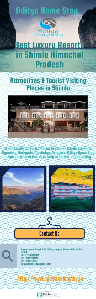 Luxury Tourist Resorts & Places near Mall Road Shimla