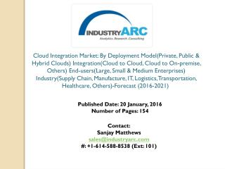 Cloud Integration Market: utilization of cloud application integration to improve performance