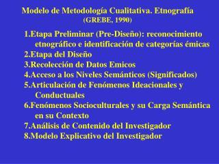 Modelo de Metodolog a Cualitativa. Etnograf a GREBE, 1990
