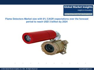Flame Detectors Market size to exceed USD 3 billion by 2024