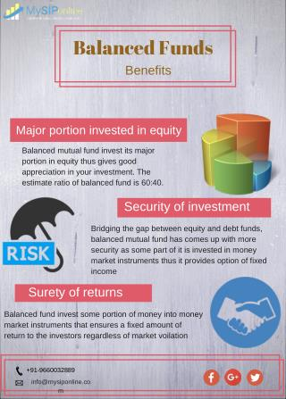 Invest Online in Balanced Funds @ My SIP Online