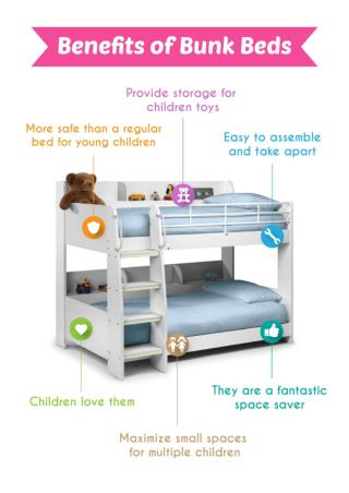 A Bed Your Kids will Love