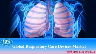 Discount on Global Respiratory Care Devices -Valid upto 31st Dec 2016