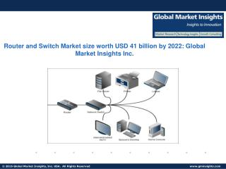 Router and Switch Market size forecast worth USD 41.2 billion by the next seven years