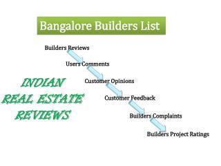 40 Bangalore Home Developers Reviews