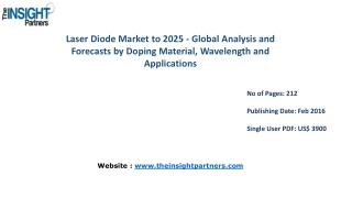 Laser Diode Market is slated to grow at a CAGR of 11.2% by 2025– The Insight Partners
