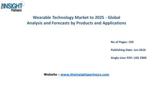 Wearable Technology Market to Reach US $170.91 Bn by 2025– The Insight Partners