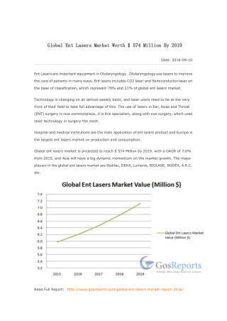 Global Ent Lasers Market Worth $ 574 Million By 2019