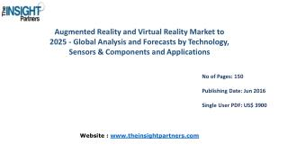 Augmented Reality and Virtual Reality Market is slated to grow at a CAGR of 41.2% by 2025� The Insight Partners