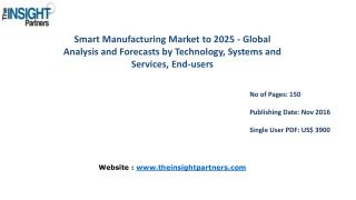 Smart Manufacturing Market Forecast & Future Industry Trends 2025– The Insight Partners