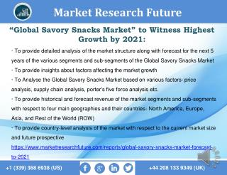 Global Savory Snacks Market- Forecast to 2021