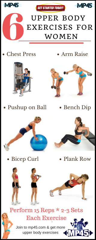 Six Most Effective Upper Body Exercises For Women