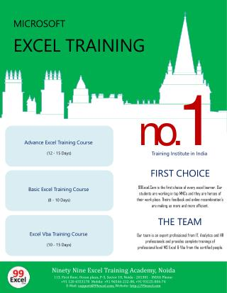Ms Training in Noida