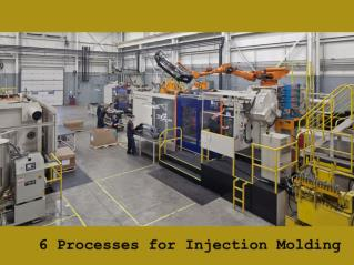 6 Processes for Injection Molding