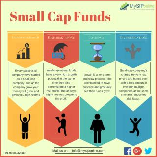 Build your money Empire with Small Cap Funds