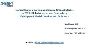 Unified Communication as a Service (UCaaS) Industry Market Share, Size, Forecast and Trends by 2025