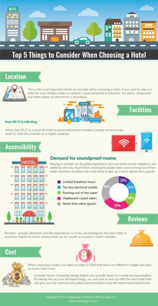 Infographic : Top 5 Things To Consider When Choosing a Hotel