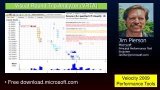 Jim Pierson Microsoft Principal Performance Test Engineer  JimPiermicrosoft