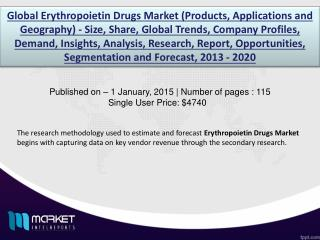 Global Erythropoietin Drugs Market is anticipated to expand to USD $11.9 billion by 2020