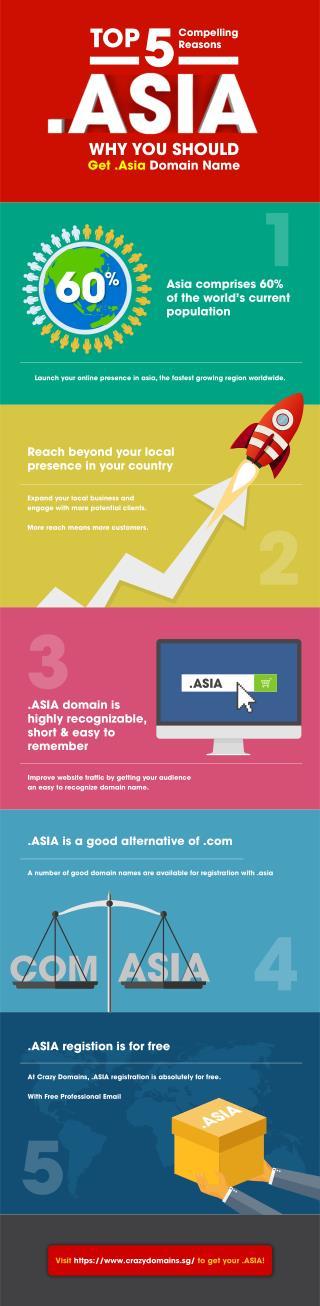 Free .Asia Domain at CrazyDomains.sg