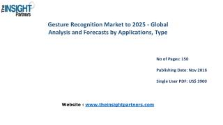 Gesture Recognition Market Share, Size, Forecast and Trends by 2025– The Insight Partners