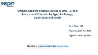 Offshore Mooring Systems Market Shares, Strategies, and Forecasts, Worldwide, 2016 to 2025– The Insight Partners