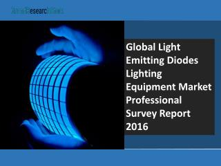 Global Light Emitting Diodes Lighting Equipment Market Professional Survey Report 2016