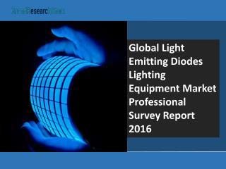 Global Light Emitting Diodes Lighting Equipment Market Professional Survey Report 2016