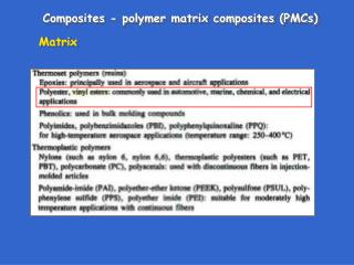 Composites - polymer matrix composites PMCs