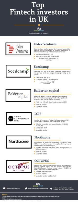 Top Fintech investors in UK