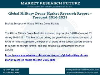 Global Military Drone Market Research