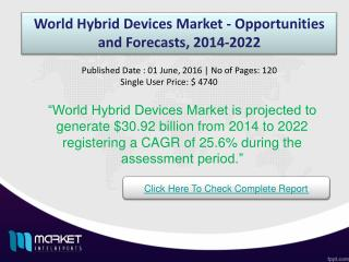 World Hybrid Devices Market Opportunities & Trends 2022