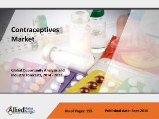 Contraceptives Market - Industry set to go positively