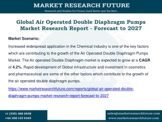Air Operated Double Diaphragm Pumps Market Research