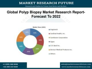 Global Polyp Biopsy Market Research Report- Forecast To 2022