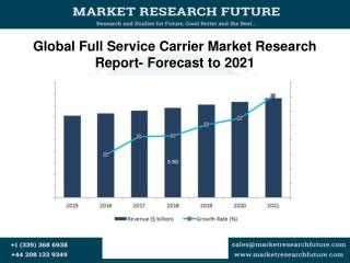 Global full service carrier market research report  forecast to 2021