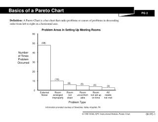 Pareto Chart Workshop