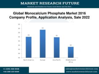 Monocalcium Phosphate Market Research Report - Global Forecast to 2022