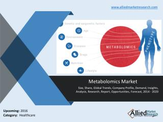 Metabolomics Market by Techniques, Application and Indications
