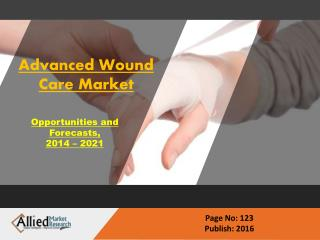 Advanced Wound Care Market Share & Trends 2022
