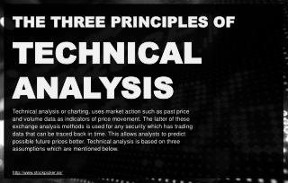Three things investors should know about technical analysis