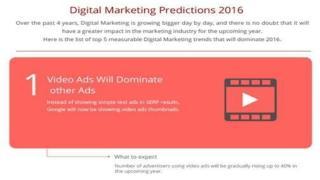 Digital marketing Predictions 2016