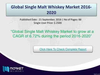 Global Single Malt Whiskey Market Growth & Opportunities 2016 - 2020