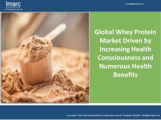 Whey Protein Powder Market Report - Industry Analysis, Trends, & Opportunities