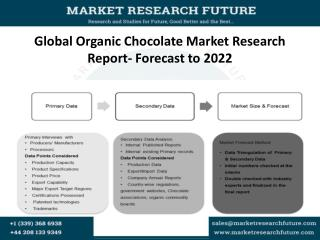 Global Organic Chocolate Market Research Report- Forecast to 2022