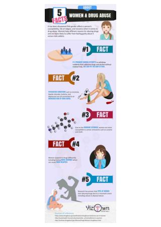 5 Facts About Women & Drug Abuse