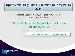 World Ophthalmic Drugs Market Opportunities & Trends 2024