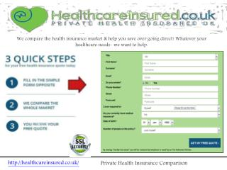 Private Health Insurance Comparison