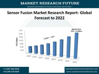 Sensor Fusion Market Research Report- Global Forecast to 2022